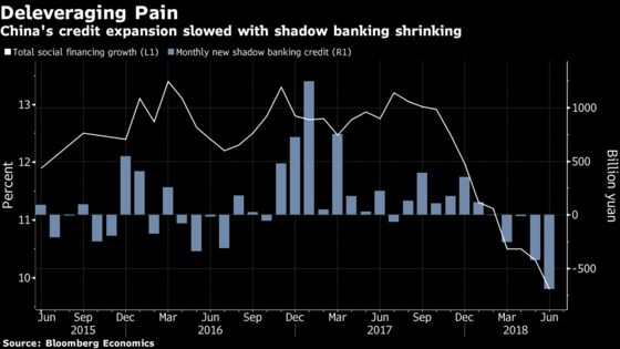 China's Central Bank Steps Up Effort to Boost Lending