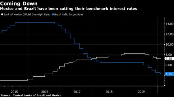 Latin America Price Surprise Fails to Move the Dial on Rate Bets