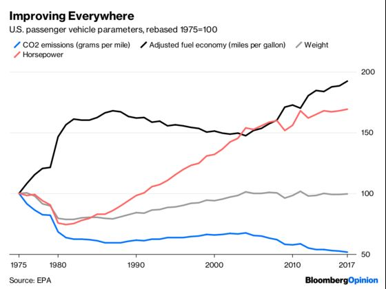 10 Charts That Tell Us Where We're Headed
