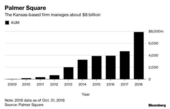 An $8 Billion Credit Shop Found Success in America's Heartland