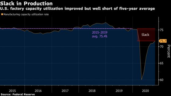 Get Ready for the Great U.S. Inflation Mirage of 2021