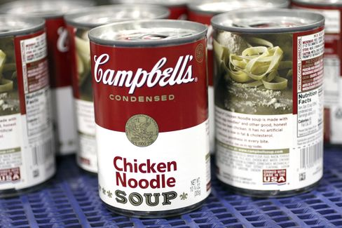 Campbell Cuts Full-Year Forecasts for Earnings, Sales