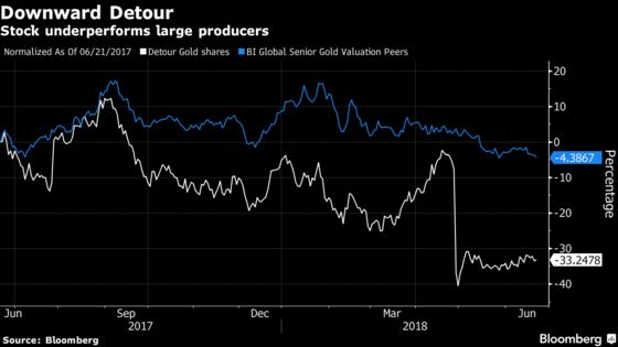 Paulson Urges Underperforming Gold Miner to Seek a Buyer