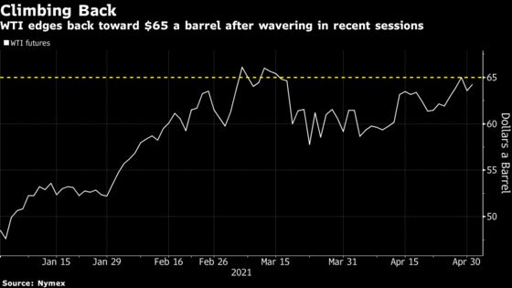 Oil Rises With Growing Reopening Efforts Offsetting Virus Surge