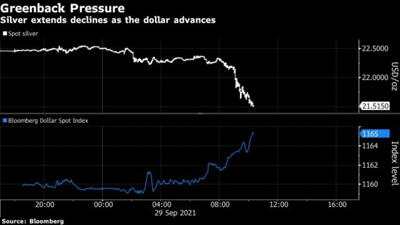 Silver Extends Drop to Lowest in a Year as Dollar Keeps Rising