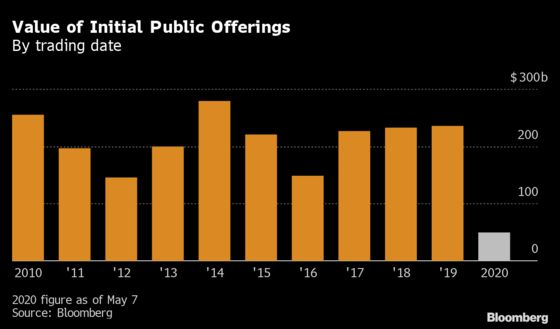 The Chinese IPO That Led the Way in Wall Street's Virtual Shift