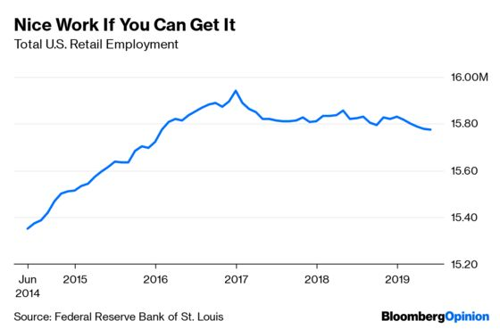 Retail Workers Will Soon Cater Mainly to the Rich