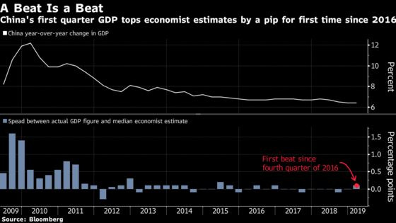 Some Better-Than-Expected China Data Can't Save the World Economy