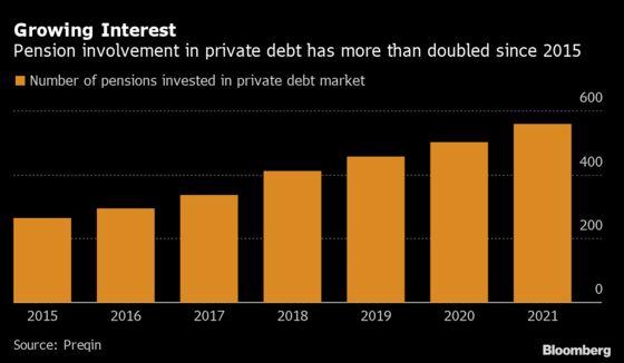 Calpers Backs Bill Limiting Disclosure Amid Private-Debt Push