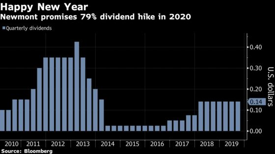 Newmont Starts 2020 With New Name and Big Gift for Shareholders