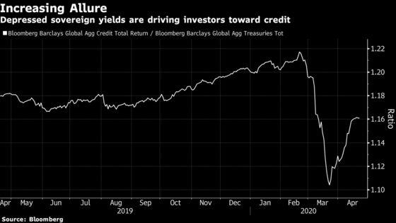 Japan Insurance Giant Targets Overseas Credit in 'Severe' Market