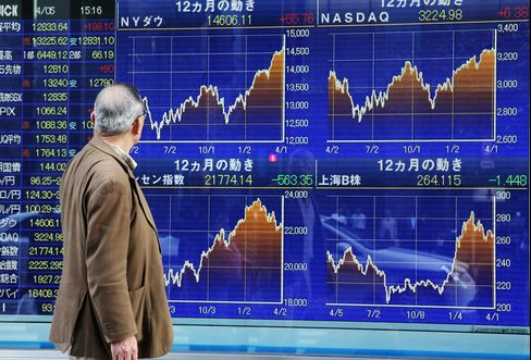 Asian Stocks Rise for Third Day as Yen, Oil Fall; Kospi Climbs