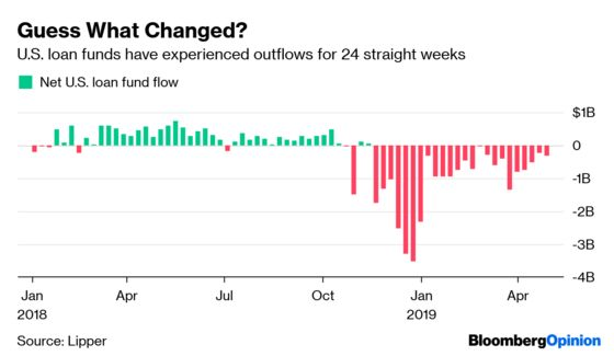 Leveraged-Loan Pushback Is Too Little, Too Late