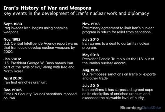The IranNuclear Deal