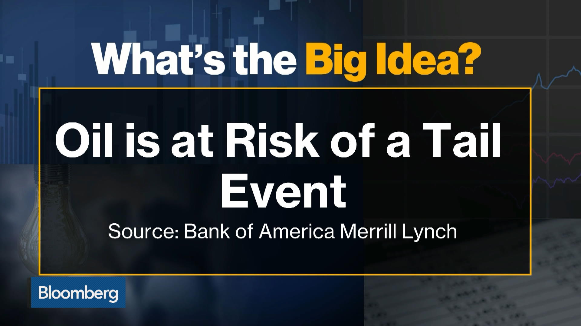 What's the Big Idea? Oil Market Is Underpricing the Risk of a Tail Event
