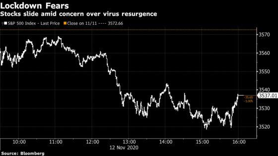 Stocks Slump on Lockdown Angst Amid Stimulus Limbo: Markets Wrap