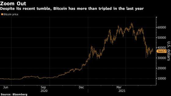 Bitcoin-Based Lender Raises $25 Million as Loan Growth Soars