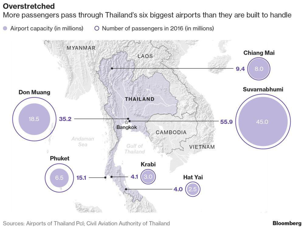 Chinese Tourists Could Cause Years of Misery for Thai Airports |