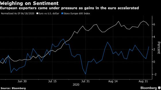 European Stocks Rise Most in Three Weeks Boosted by Euro's Slide