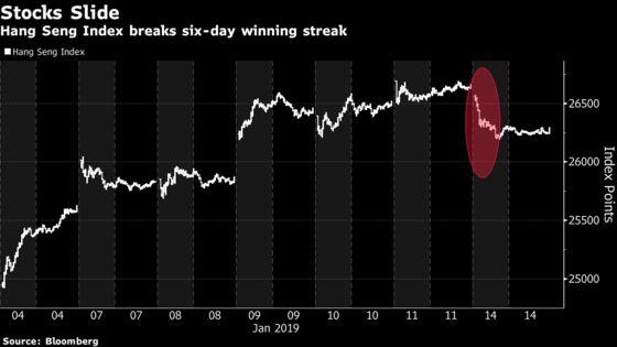 China Stocks Retreat, Yuan Pares Gain as Trade Data Fuel Concern