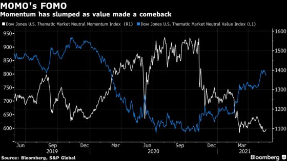 A $16 Billion Quant ETF Is Poised to Reshuffle 68% of Portfolio