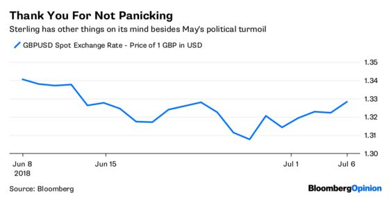 Brexit Brouhaha Can't Beat the Almighty Dollar