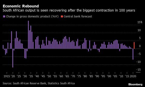 South Africa Tallies Virus Blow, Warns on Economic Scarring
