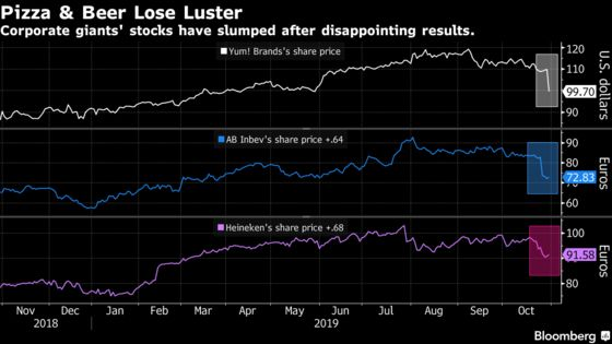 Pizza and Beer Lose Their Charm, Roiling Yum and Molson Coors