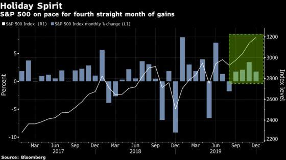 U.S. Stocks Stumble Into Close Amid Impeachment: Markets Wrap