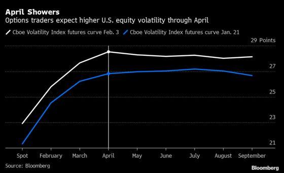 Stocks Hit Record as Small Caps Jump; Dollar Gains: Markets Wrap
