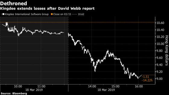 A Hong Kong Stock Slumps After an Activist Calls It a Bubble