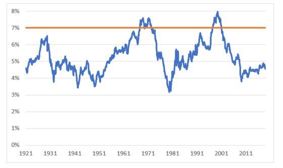 The Pension Fund Problem Just Got Much Worse