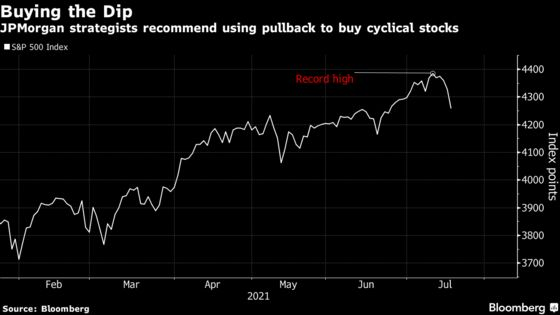 Bulls Hang On as JPMorgan Says Market Angst Is Overblown