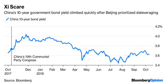 Joke Bond Tells Us Nothing About China's Debt Risk