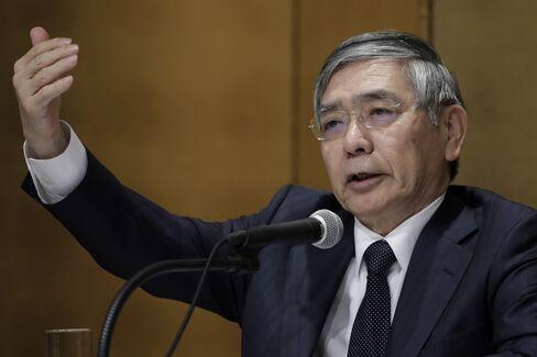 日銀黒田総裁