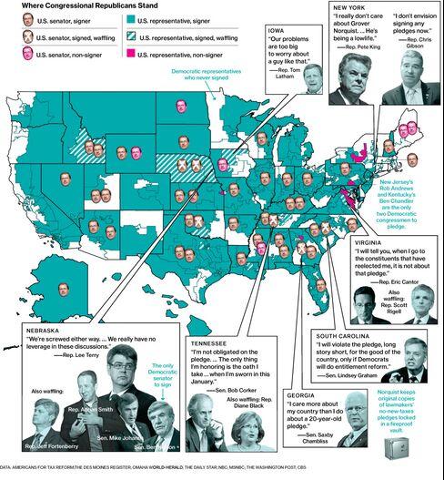 Grover Norquist's Influence Fades as Republicans Break Rank