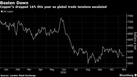 China Can Handle the Trade War Just Fine, Copper Giant Says