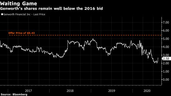 China's 1,400-Day Takeover Is the Deal That Refuses to Die