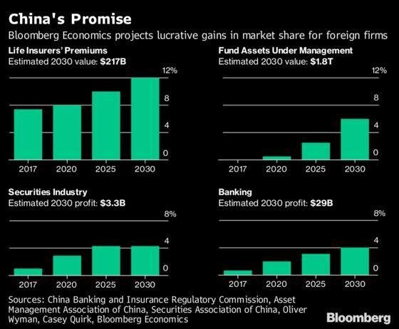 Global Slowdown Looks More Likely in Trade Turmoil: Economy This Week