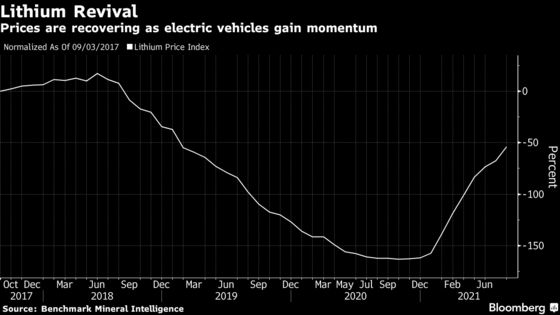 Labor Woes Spread From Copper to Lithium in Major Exporter