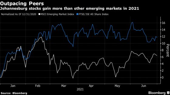 JPMorgan Sees South African Stocks Extending EM Outperformance