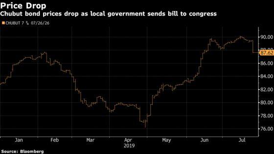 Argentina's Chubut Says It Seeks to Extend Debt Maturities