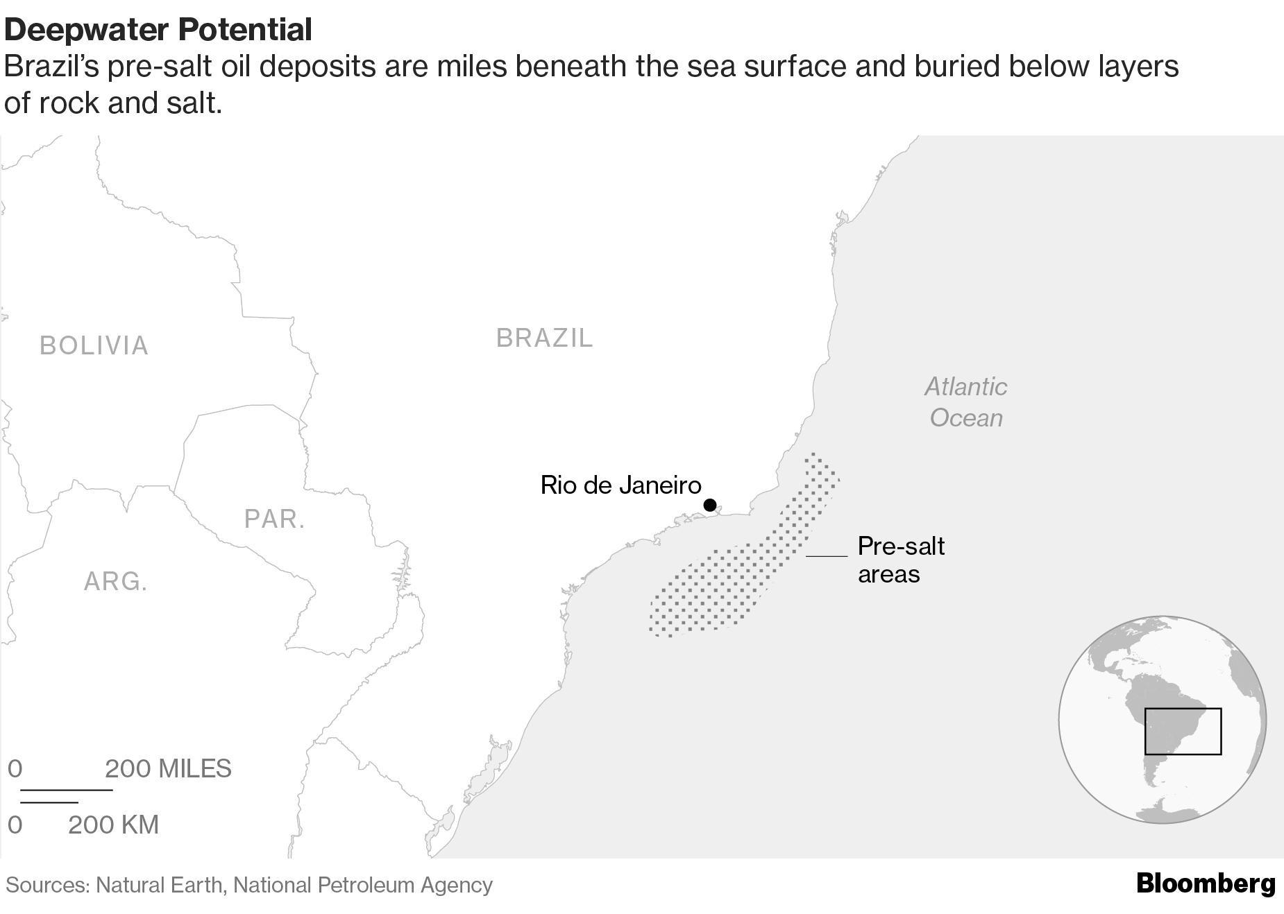 GRAPHIC: Brazil's offshore pre-salt areas