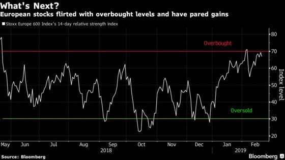 European Stocks Open Lower as Food Stocks Fall on Kraft Heinz