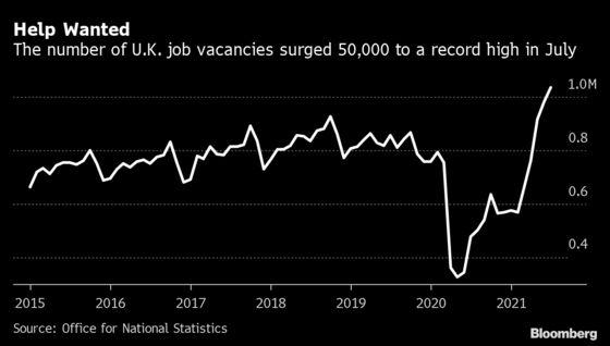 Britain's Labor Market Paradox Threatens to Choke Its Economy