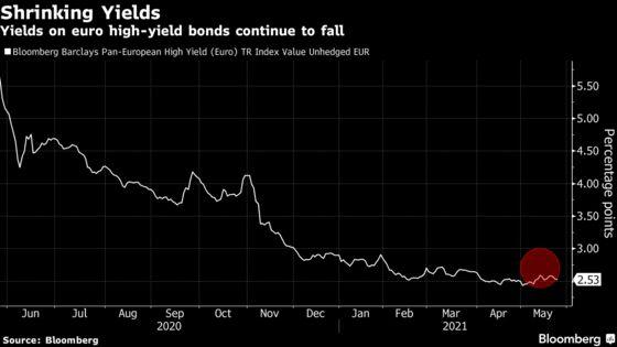 JPMorgan Drops From Bond Sale After Pricing Deters Investors