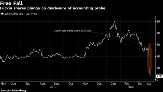 Hedge Fund That Shorted China's Luckin Early Is Betting on Worse to Come