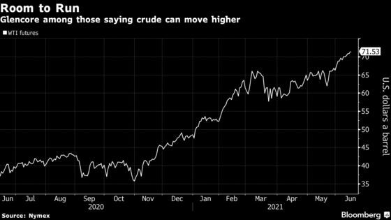 Oil Rises to Highest Since 2018 as Traders Eye Further Rally