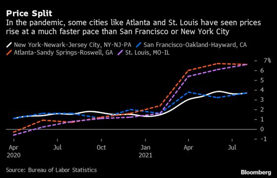 Inflation Soared in Some U.S. Cities, Barely Budged in Others
