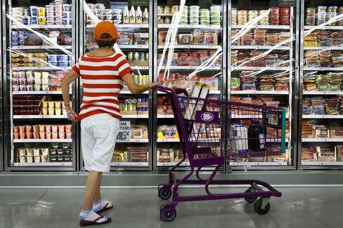 U.S. Consumer Prices